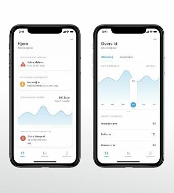Ny app skal gi bedre oversikt